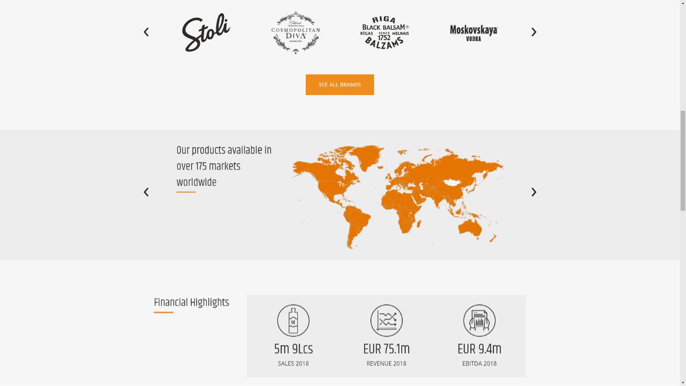 Latvijas Balzams Export in 175 Länder